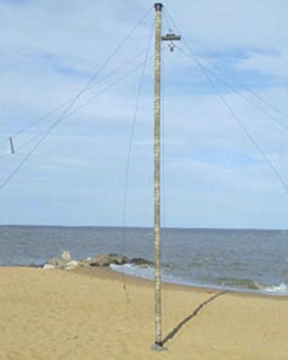 HF Antenna Kits